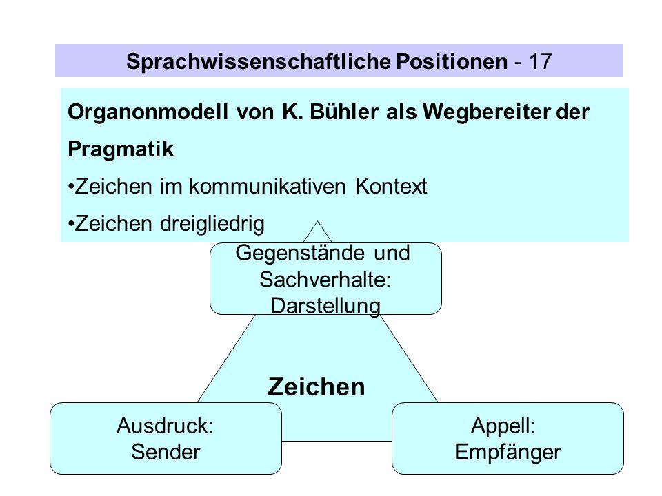 Organonmodell von K. Bühler als Wegbereiter der Pragmatik Zeichen im kommunikativen Kontext Zeichen dreigliedrig Sprachwissenschaftliche Positionen -