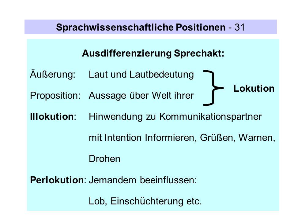 Ausdifferenzierung Sprechakt: Äußerung: Laut und Lautbedeutung Proposition:Aussage über Welt ihrer Illokution:Hinwendung zu Kommunikationspartner mit