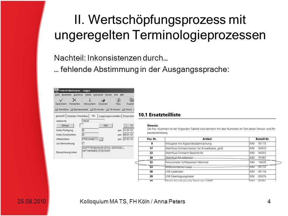 25.08.2010Kolloquium MA TS, FH Köln / Anna Peters4 II.
