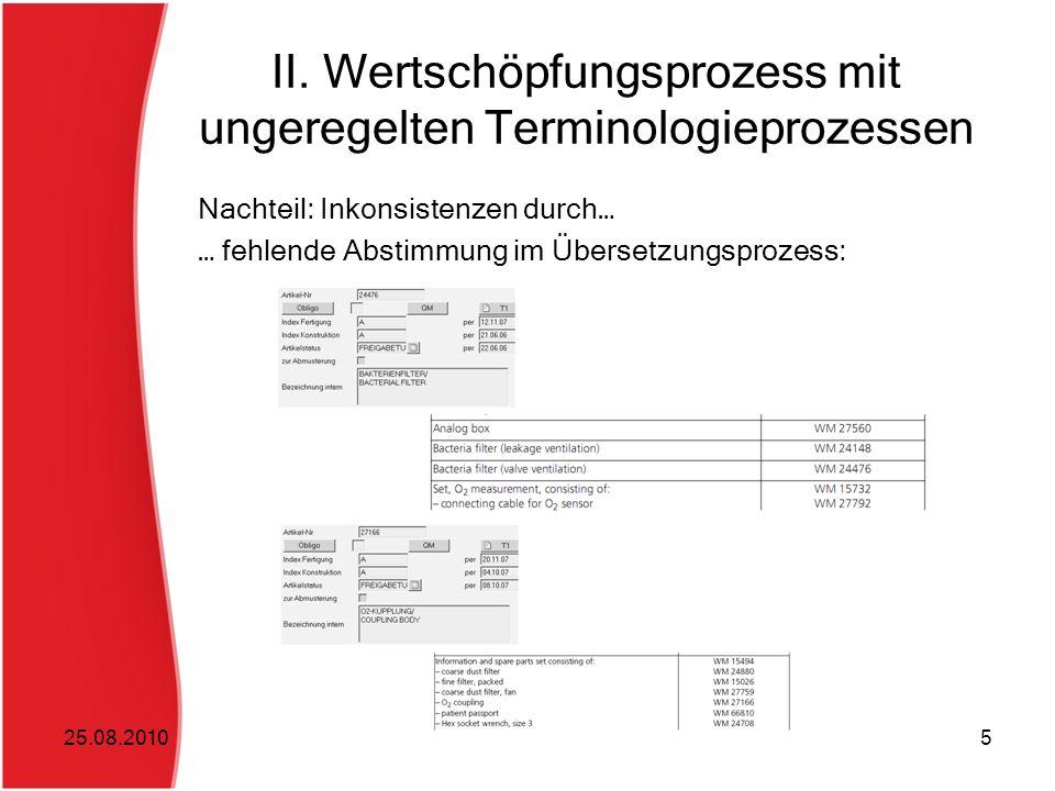 25.08.2010Kolloquium MA TS, FH Köln / Anna Peters5 II.