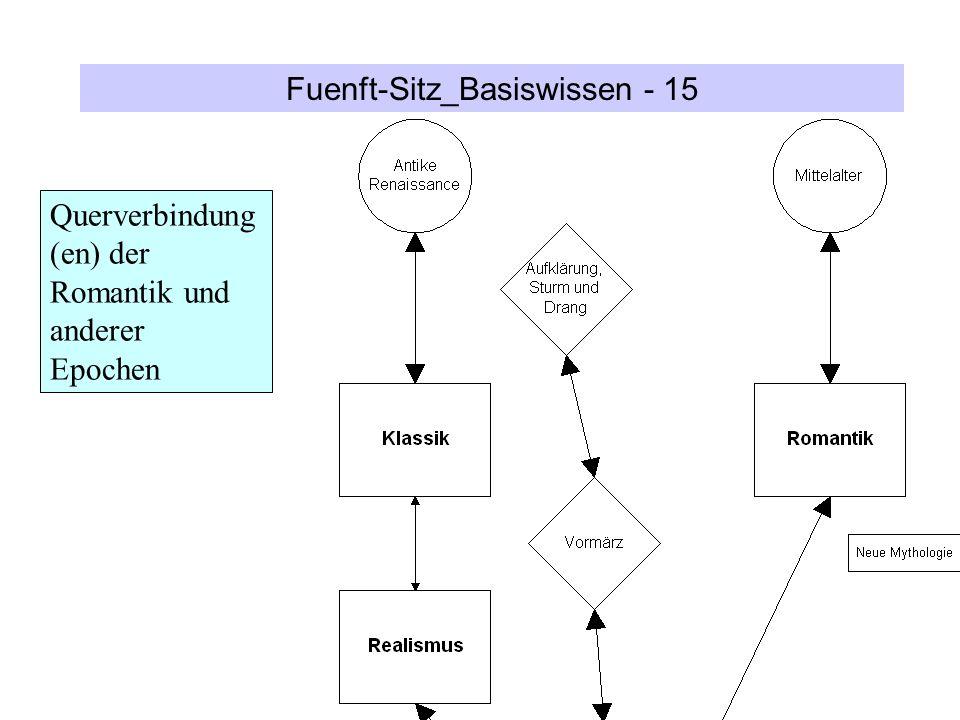 Fuenft-Sitz_Basiswissen - 15 Querverbindung (en) der Romantik und anderer Epochen