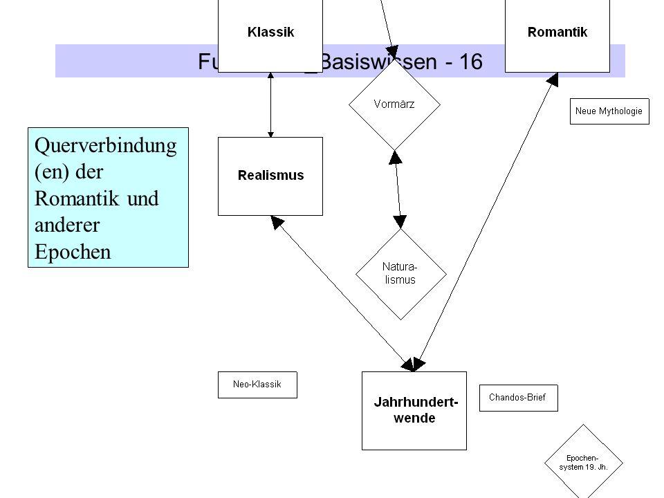 Fuenft-Sitz_Basiswissen - 16 Querverbindung (en) der Romantik und anderer Epochen