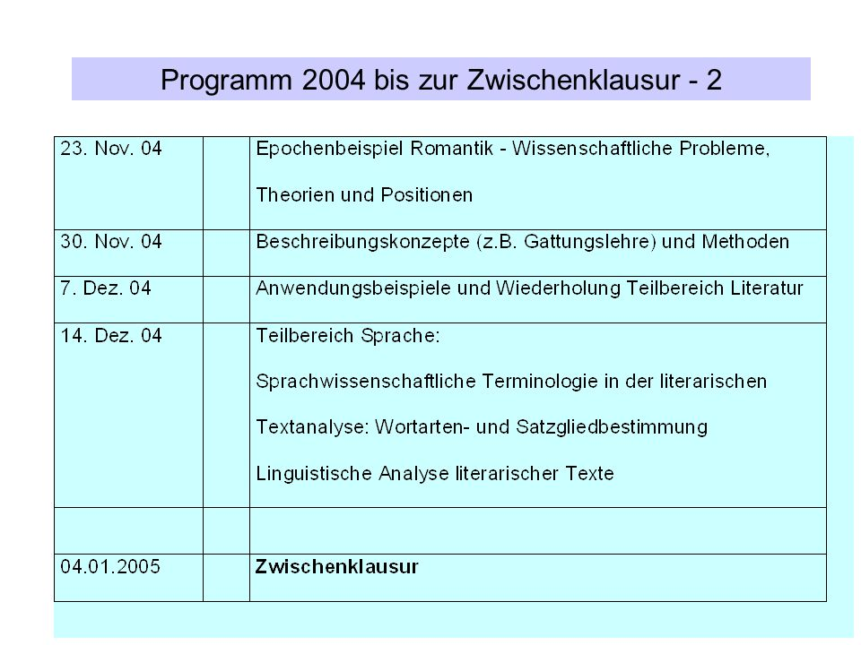 Programm 2004 bis zur Zwischenklausur - 2