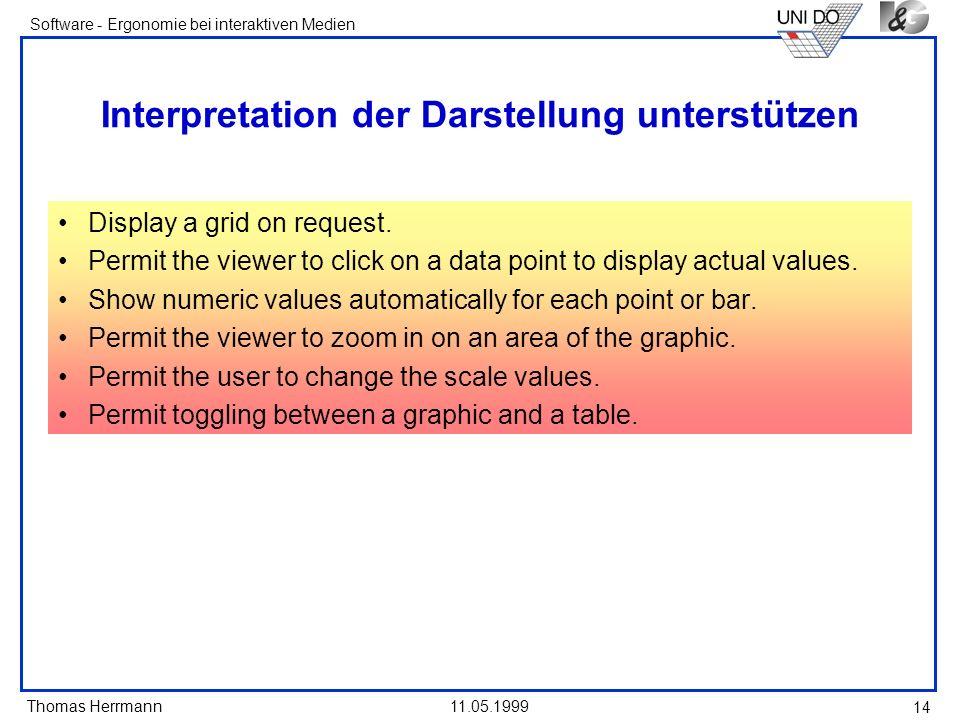 Thomas Herrmann Software - Ergonomie bei interaktiven Medien 11.05.1999 14 Interpretation der Darstellung unterstützen Display a grid on request. Perm