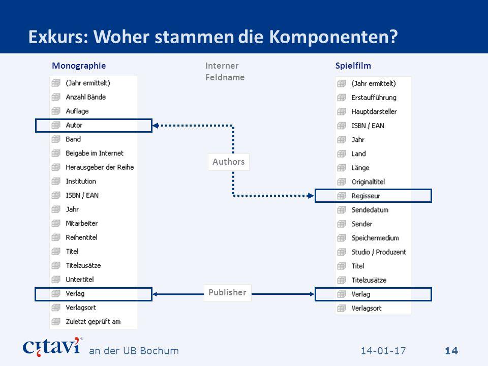Exkurs: Woher stammen die Komponenten? MonographieSpielfilm Authors Publisher Interner Feldname 1414-01-17an der UB Bochum