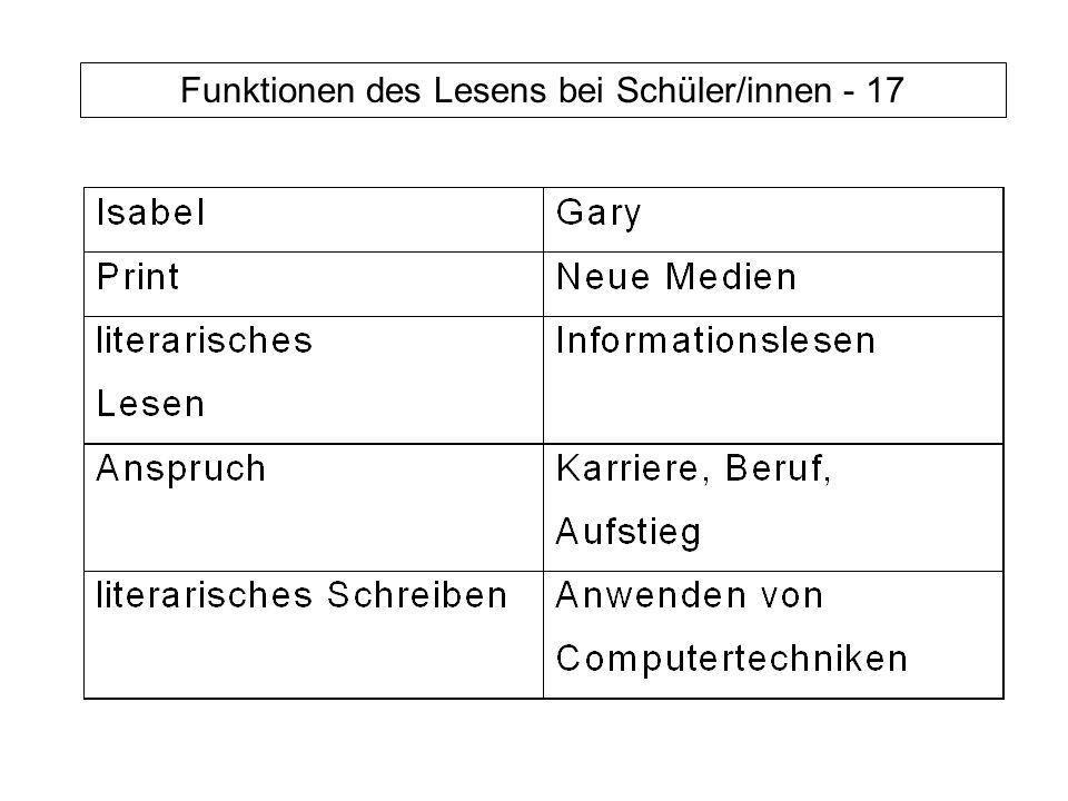 Funktionen des Lesens bei Schüler/innen - 17