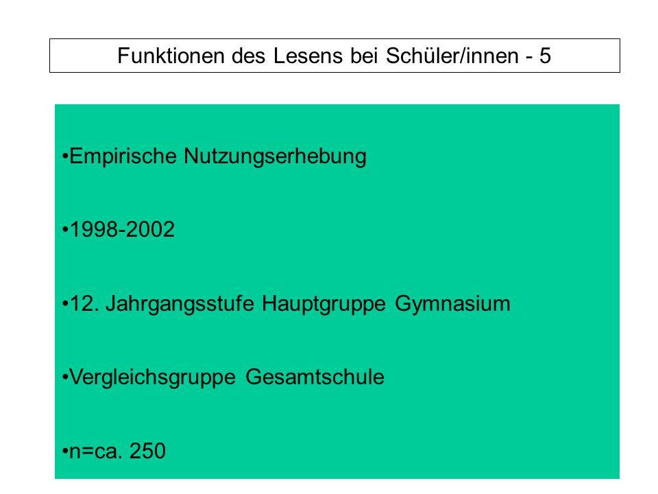 Empirische Nutzungserhebung 1998-2002 12.