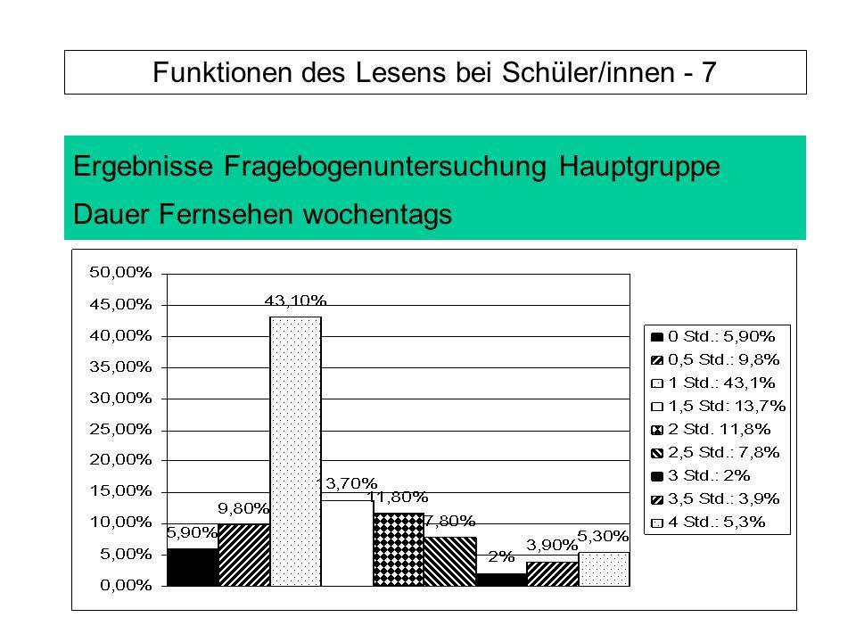 Ergebnisse Fragebogenuntersuchung Hauptgruppe Dauer Fernsehen wochentags Funktionen des Lesens bei Schüler/innen - 7
