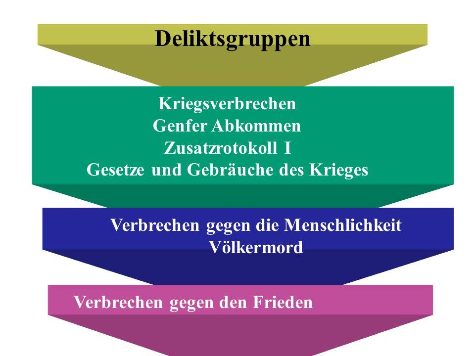 Deliktsgruppen Kriegsverbrechen Genfer Abkommen Zusatzrotokoll I Gesetze und Gebräuche des Krieges Verbrechen gegen den Frieden Verbrechen gegen die Menschlichkeit Völkermord