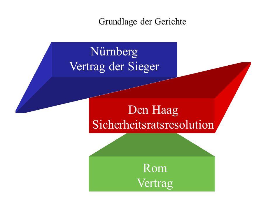 Nürnberg Vertrag der Sieger Den Haag Sicherheitsratsresolution Rom Vertrag Grundlage der Gerichte