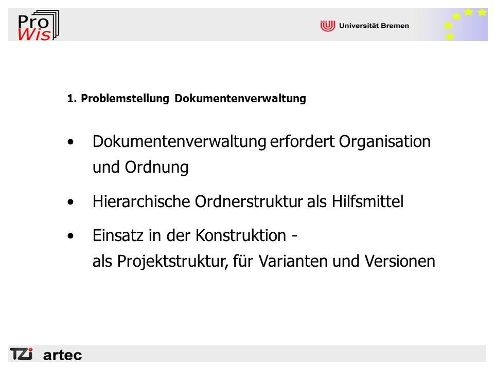 1. Problemstellung Dokumentenverwaltung Dokumentenverwaltung erfordert Organisation und Ordnung Hierarchische Ordnerstruktur als Hilfsmittel Einsatz i