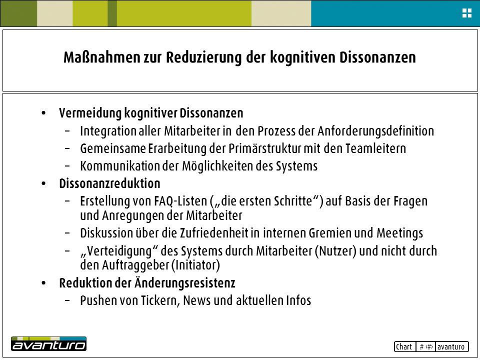 Chart # 15 avanturo Maßnahmen zur Reduzierung der kognitiven Dissonanzen Vermeidung kognitiver Dissonanzen – Integration aller Mitarbeiter in den Proz
