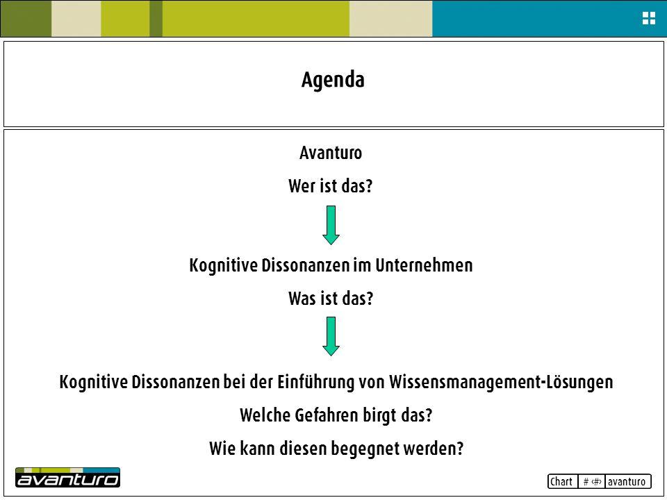 Chart # 2 avanturo Agenda Avanturo Wer ist das? Kognitive Dissonanzen im Unternehmen Was ist das? Kognitive Dissonanzen bei der Einführung von Wissens