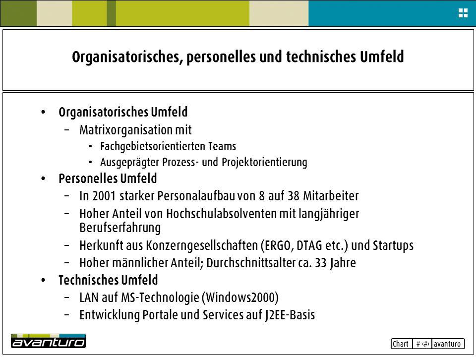 Chart # 4 avanturo Organisatorisches, personelles und technisches Umfeld Organisatorisches Umfeld – Matrixorganisation mit Fachgebietsorientierten Tea