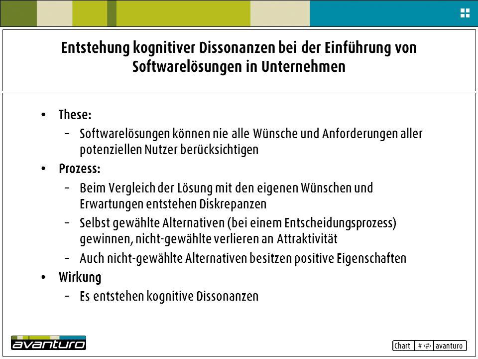 Chart # 9 avanturo Entstehung kognitiver Dissonanzen bei der Einführung von Softwarelösungen in Unternehmen These: – Softwarelösungen können nie alle