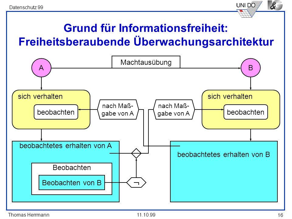 Thomas Herrmann Datenschutz 99 11.10.99 16 Grund für Informationsfreiheit: Freiheitsberaubende Überwachungsarchitektur Machtausübung sich verhalten be