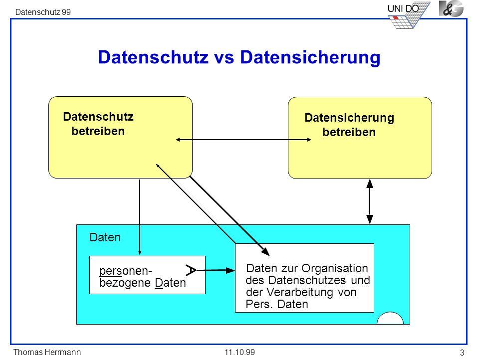 Thomas Herrmann Datenschutz 99 11.10.99 3 Datenschutz vs Datensicherung Daten personen- bezogeneDaten Datenschutz betreiben Datensicherung betreiben D