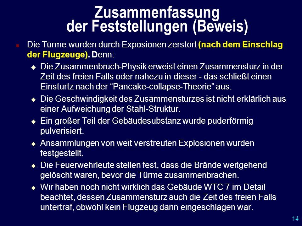 14 Zusammenfassung der Feststellungen (Beweis) Die Türme wurden durch Exposionen zerstört (nach dem Einschlag der Flugzeuge). Denn: Die Zusammenbruch-