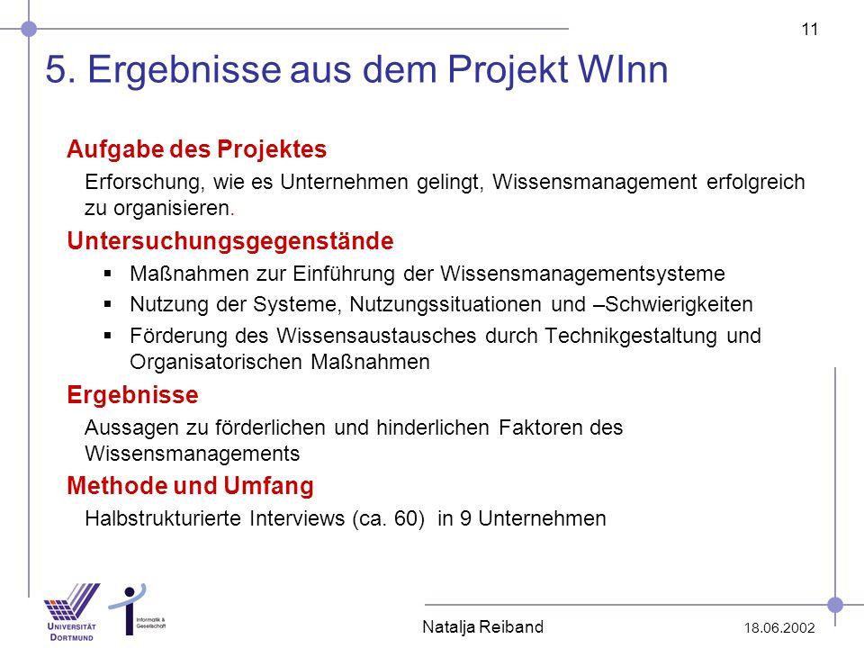 11 18.06.2002 Natalja Reiband 5. Ergebnisse aus dem Projekt WInn Aufgabe des Projektes Erforschung, wie es Unternehmen gelingt, Wissensmanagement erfo