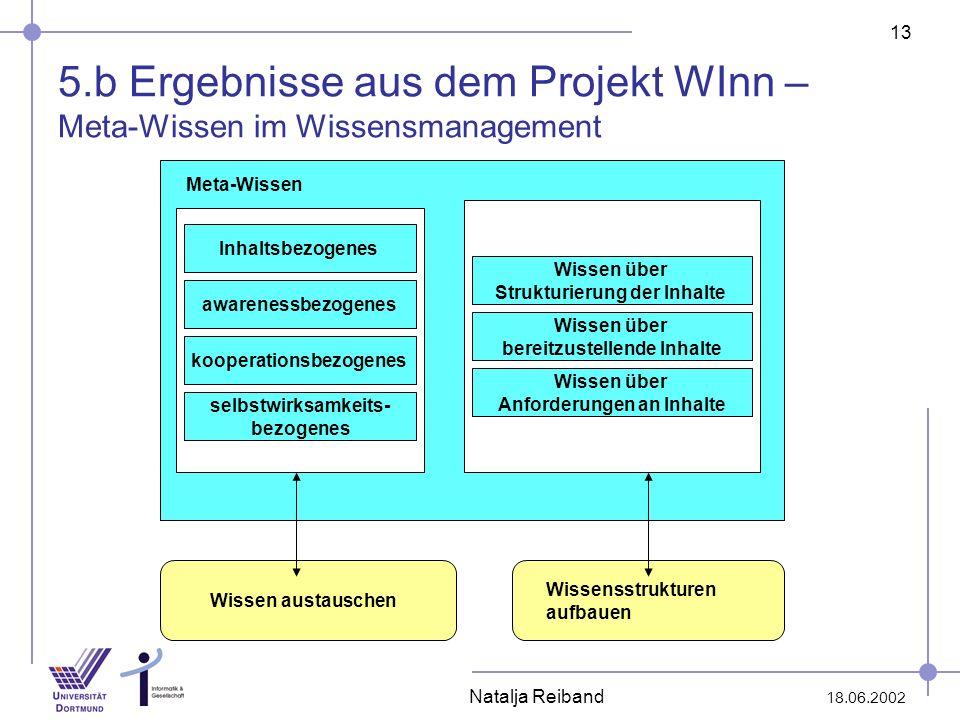 13 18.06.2002 Natalja Reiband 5.b Ergebnisse aus dem Projekt WInn – Meta-Wissen im Wissensmanagement Wissen über Strukturierung der Inhalte Wissen übe