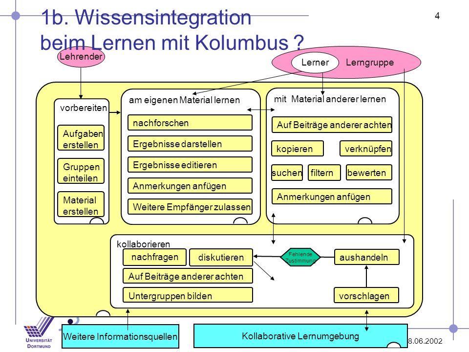 4 18.06.2002 Natalja Reiband Kollaborative Lernumgebung am eigenen Material lernen mit Material anderer lernen vorbereiten Aufgaben erstellen Material