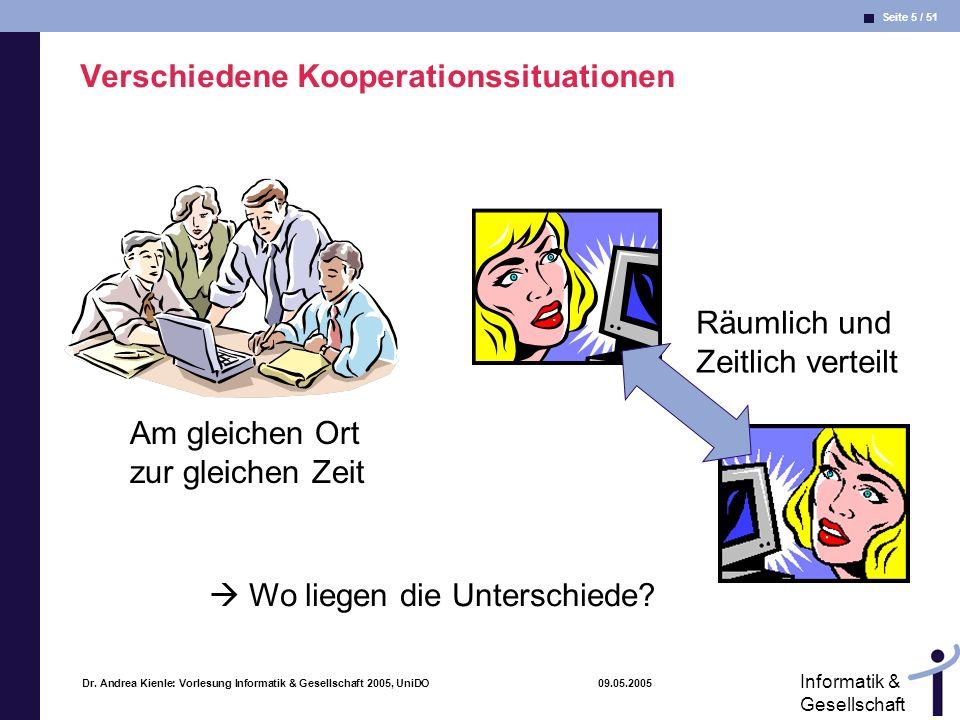 Seite 6 / 51 Informatik & Gesellschaft Dr.