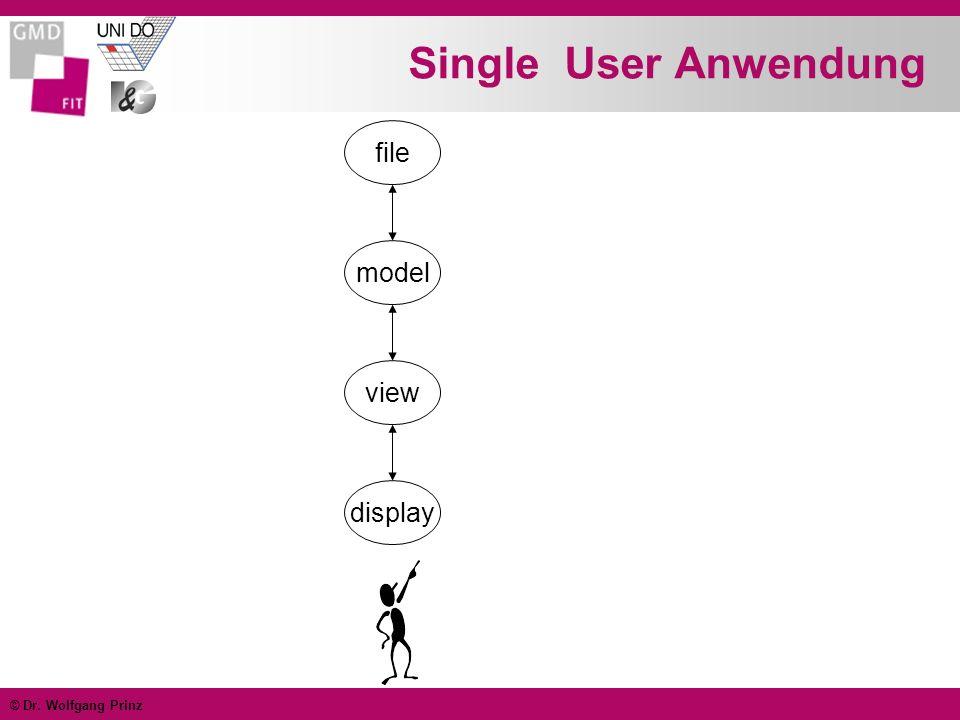 © Dr. Wolfgang Prinz Single User Anwendung file model view display