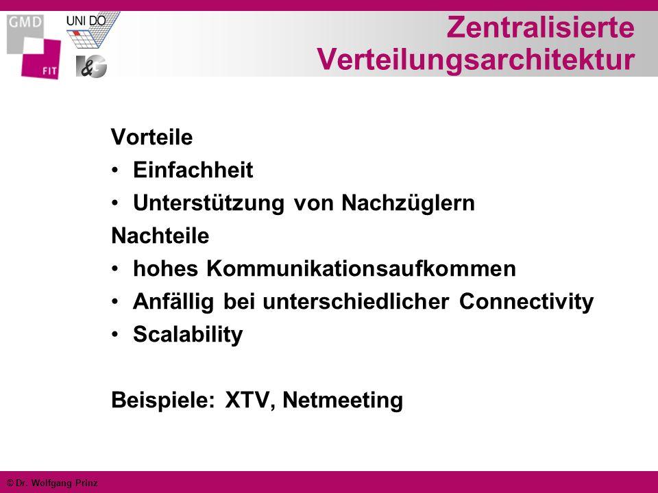 © Dr. Wolfgang Prinz Zentralisierte Verteilungsarchitektur Vorteile Einfachheit Unterstützung von Nachzüglern Nachteile hohes Kommunikationsaufkommen