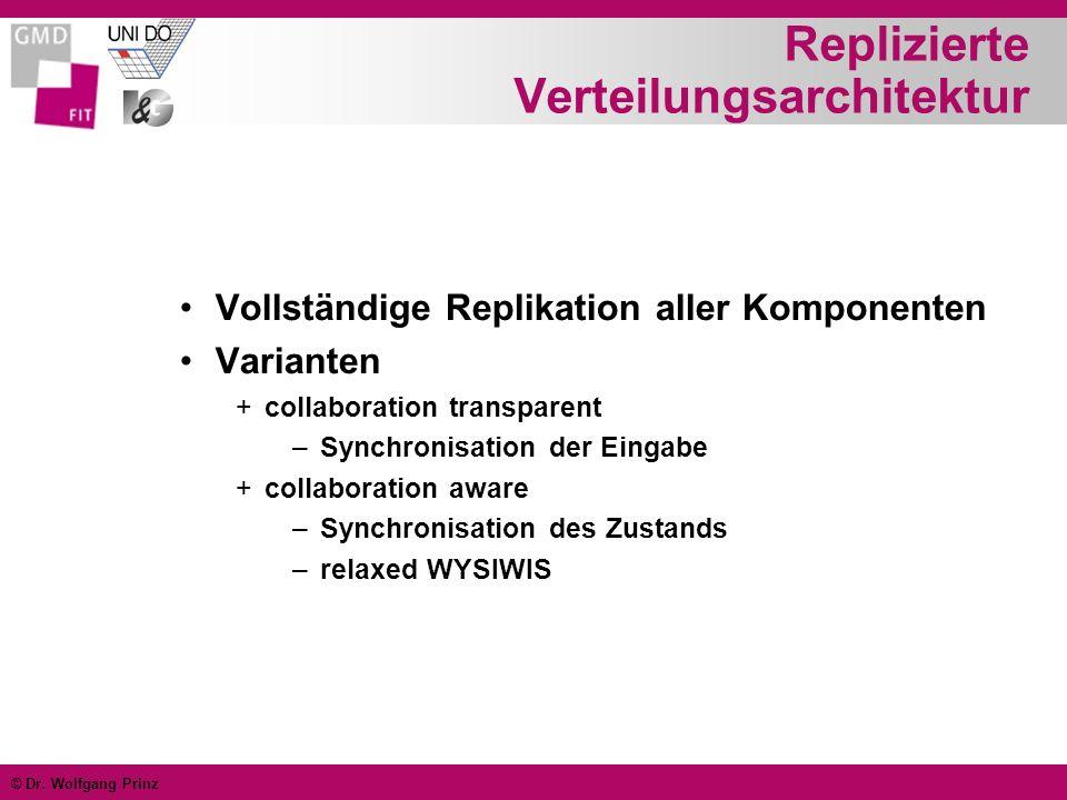 © Dr. Wolfgang Prinz Replizierte Verteilungsarchitektur Vollständige Replikation aller Komponenten Varianten +collaboration transparent –Synchronisati