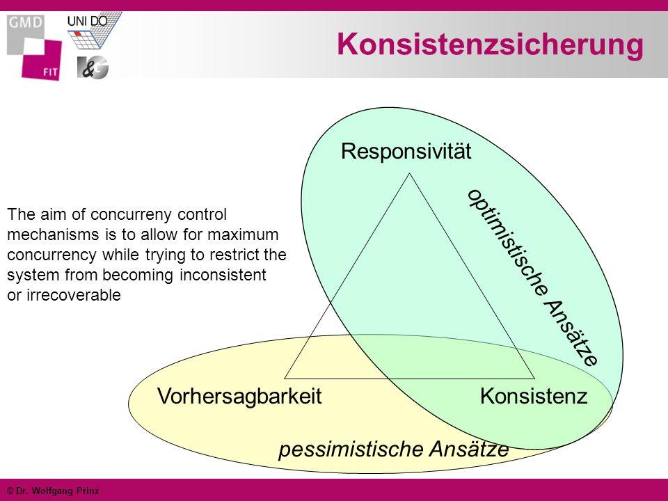 © Dr. Wolfgang Prinz pessimistische Ansätze optimistische Ansätze Konsistenzsicherung Responsivität VorhersagbarkeitKonsistenz The aim of concurreny c