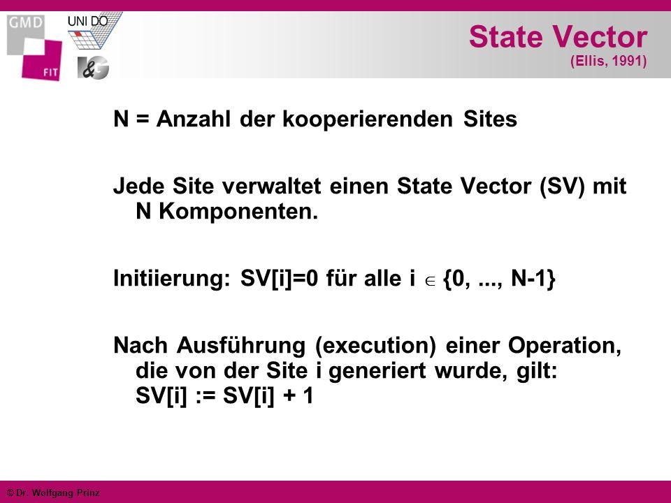 © Dr. Wolfgang Prinz State Vector (Ellis, 1991) N = Anzahl der kooperierenden Sites Jede Site verwaltet einen State Vector (SV) mit N Komponenten. Ini