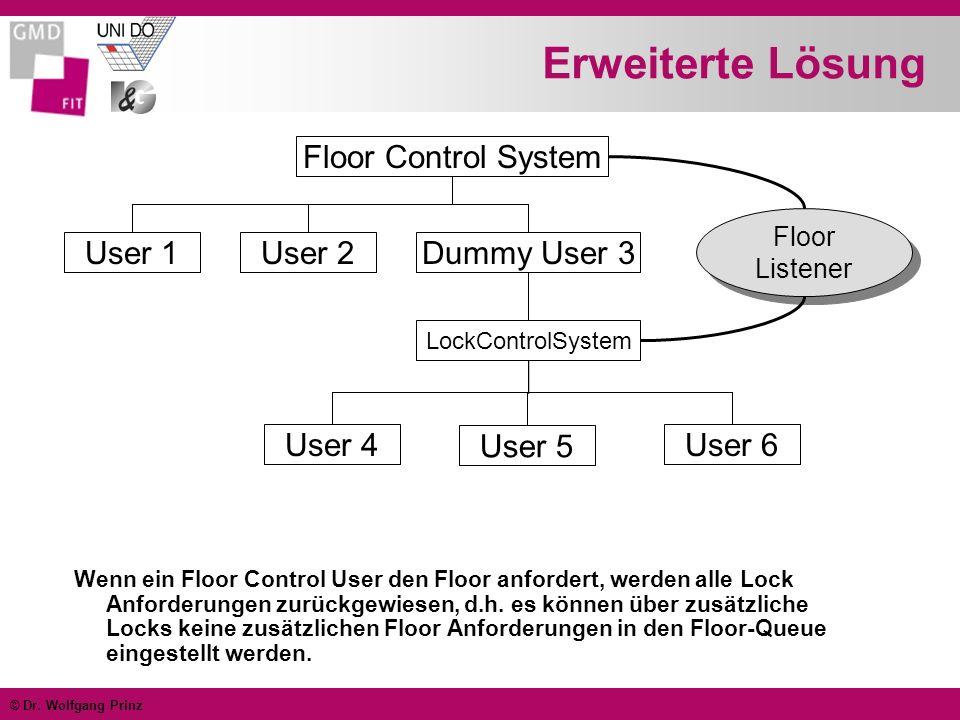 © Dr. Wolfgang Prinz Erweiterte Lösung Wenn ein Floor Control User den Floor anfordert, werden alle Lock Anforderungen zurückgewiesen, d.h. es können