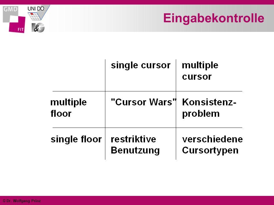 © Dr.Wolfgang Prinz Replizierte Verteilungsarchitektur Vorteile evt.