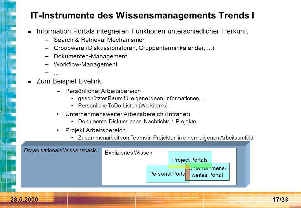 28.6.200017/33 Unternehmensweiter Arbeitsbereich (Intranet) Dokumente, Diskussionen, Nachrichten, Projekte Projekt Arbeitsbereich Zusammenarbeit von T