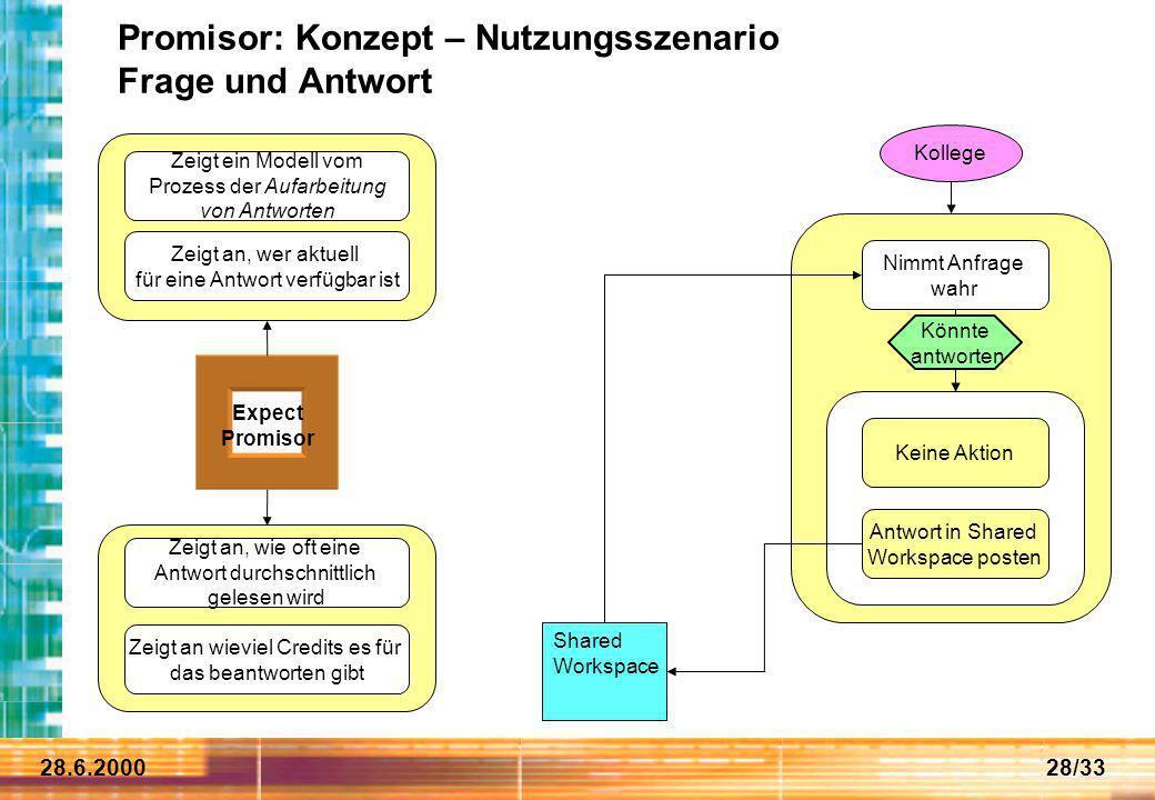 28.6.200028/33 Promisor: Konzept – Nutzungsszenario Frage und Antwort Shared Workspace Kollege Nimmt Anfrage wahr Keine Aktion Antwort in Shared Works