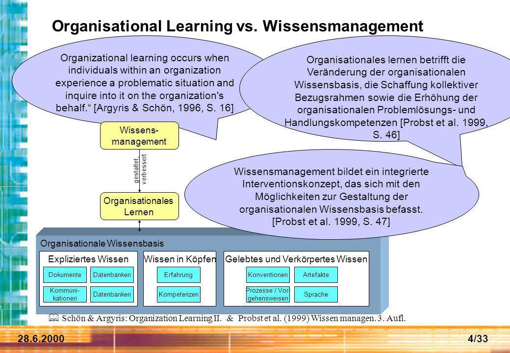 28.6.20004/33 Organisationale Wissensbasis Organisational Learning vs. Wissensmanagement Schön & Argyris: Organization Learning II. & Probst et al. (1