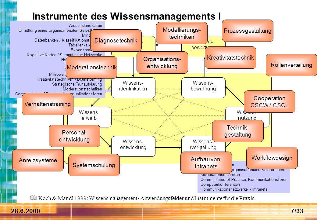 28.6.20007/33 Instrumente des Wissensmanagements I Koch & Mandl 1999: Wissensmanagement- Anwendungsfelder und Instrumente für die Praxis. Wissens- ide