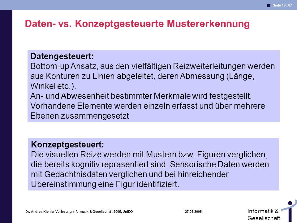 Seite 18 / 67 Informatik & Gesellschaft Dr. Andrea Kienle: Vorlesung Informatik & Gesellschaft 2005, UniDO 27.06.2005 Daten- vs. Konzeptgesteuerte Mus