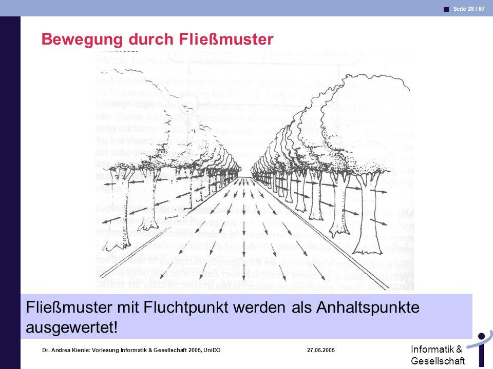 Seite 28 / 67 Informatik & Gesellschaft Dr. Andrea Kienle: Vorlesung Informatik & Gesellschaft 2005, UniDO 27.06.2005 Bewegung durch Fließmuster Fließ