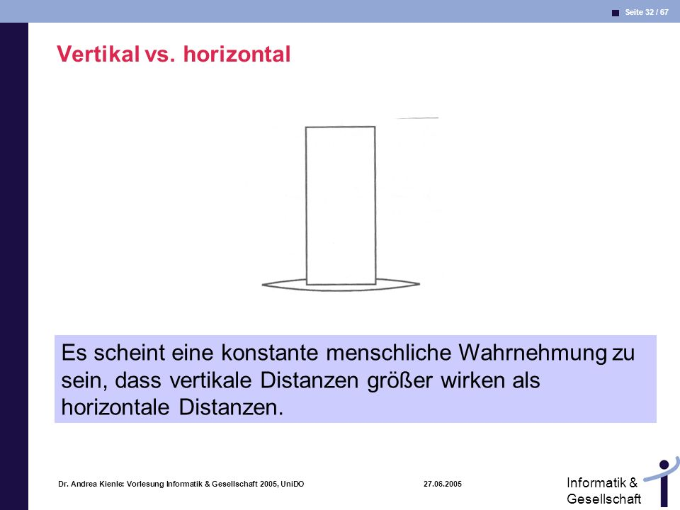 Seite 32 / 67 Informatik & Gesellschaft Dr. Andrea Kienle: Vorlesung Informatik & Gesellschaft 2005, UniDO 27.06.2005 Vertikal vs. horizontal Es schei