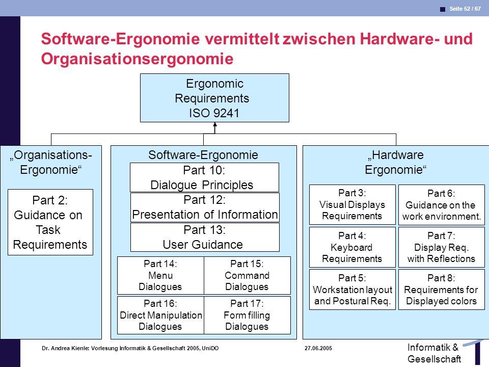 Seite 52 / 67 Informatik & Gesellschaft Dr. Andrea Kienle: Vorlesung Informatik & Gesellschaft 2005, UniDO 27.06.2005 Organisations- Ergonomie Ergonom