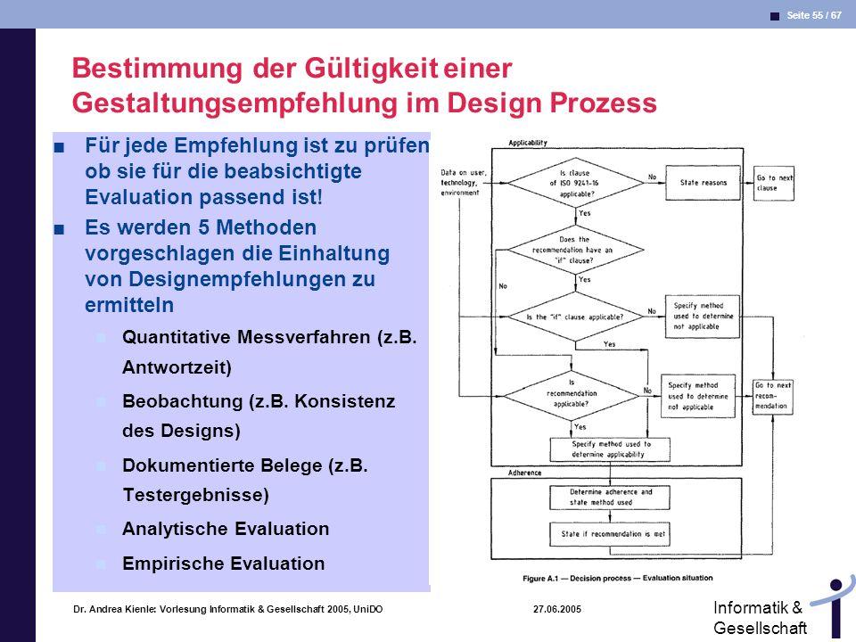 Seite 55 / 67 Informatik & Gesellschaft Dr. Andrea Kienle: Vorlesung Informatik & Gesellschaft 2005, UniDO 27.06.2005 Bestimmung der Gültigkeit einer