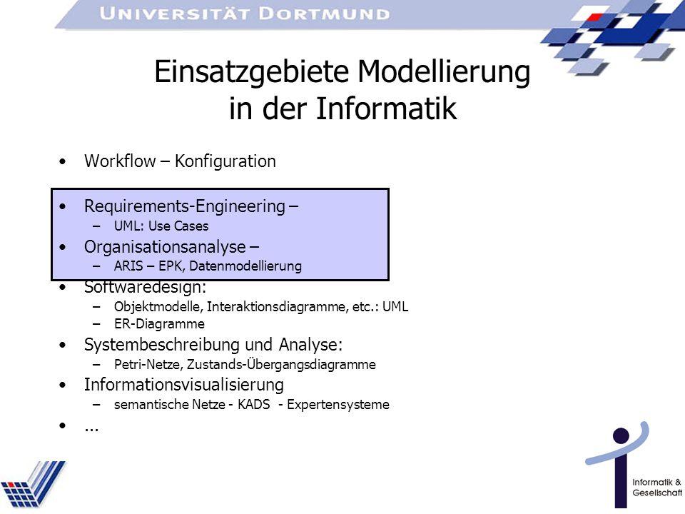 Einsatzgebiete Modellierung in der Informatik Workflow – Konfiguration Requirements-Engineering – –UML: Use Cases Organisationsanalyse – –ARIS – EPK, Datenmodellierung Softwaredesign: –Objektmodelle, Interaktionsdiagramme, etc.: UML –ER-Diagramme Systembeschreibung und Analyse: –Petri-Netze, Zustands-Übergangsdiagramme Informationsvisualisierung –semantische Netze - KADS - Expertensysteme...