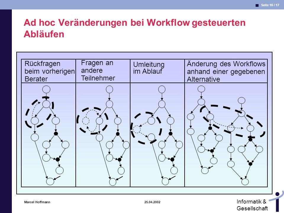 Seite 16 / 17 Informatik & Gesellschaft Marcel Hoffmann 25.04.2002 Ad hoc Veränderungen bei Workflow gesteuerten Abläufen Rückfragen beim vorherigen B