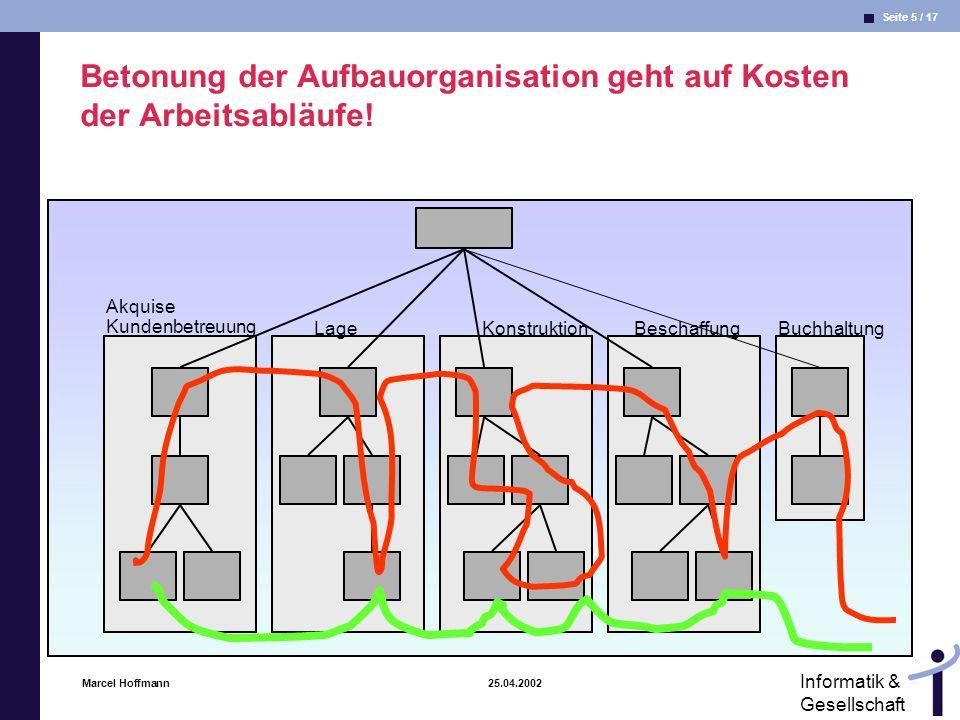 Seite 5 / 17 Informatik & Gesellschaft Marcel Hoffmann 25.04.2002 Betonung der Aufbauorganisation geht auf Kosten der Arbeitsabläufe! Akquise Kundenbe