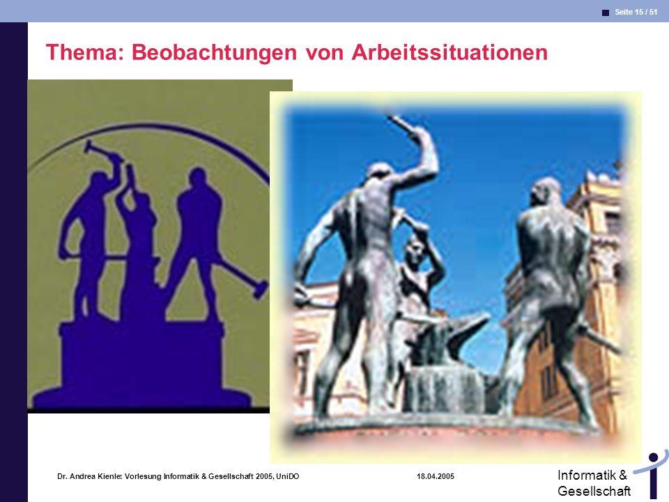 Seite 15 / 51 Informatik & Gesellschaft Dr. Andrea Kienle: Vorlesung Informatik & Gesellschaft 2005, UniDO 18.04.2005 Thema: Beobachtungen von Arbeits