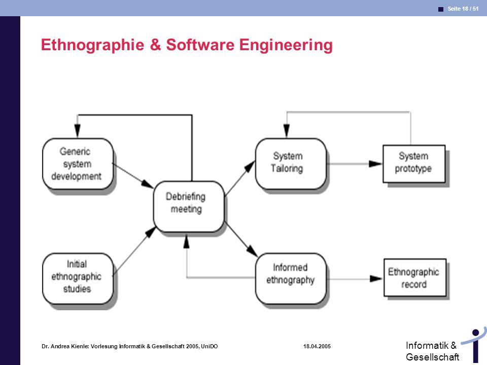 Seite 18 / 51 Informatik & Gesellschaft Dr. Andrea Kienle: Vorlesung Informatik & Gesellschaft 2005, UniDO 18.04.2005 Ethnographie & Software Engineer