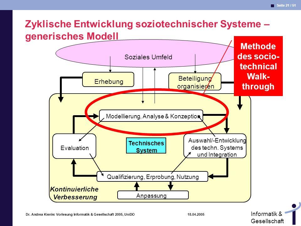 Seite 21 / 51 Informatik & Gesellschaft Dr. Andrea Kienle: Vorlesung Informatik & Gesellschaft 2005, UniDO 18.04.2005 Zyklische Entwicklung soziotechn