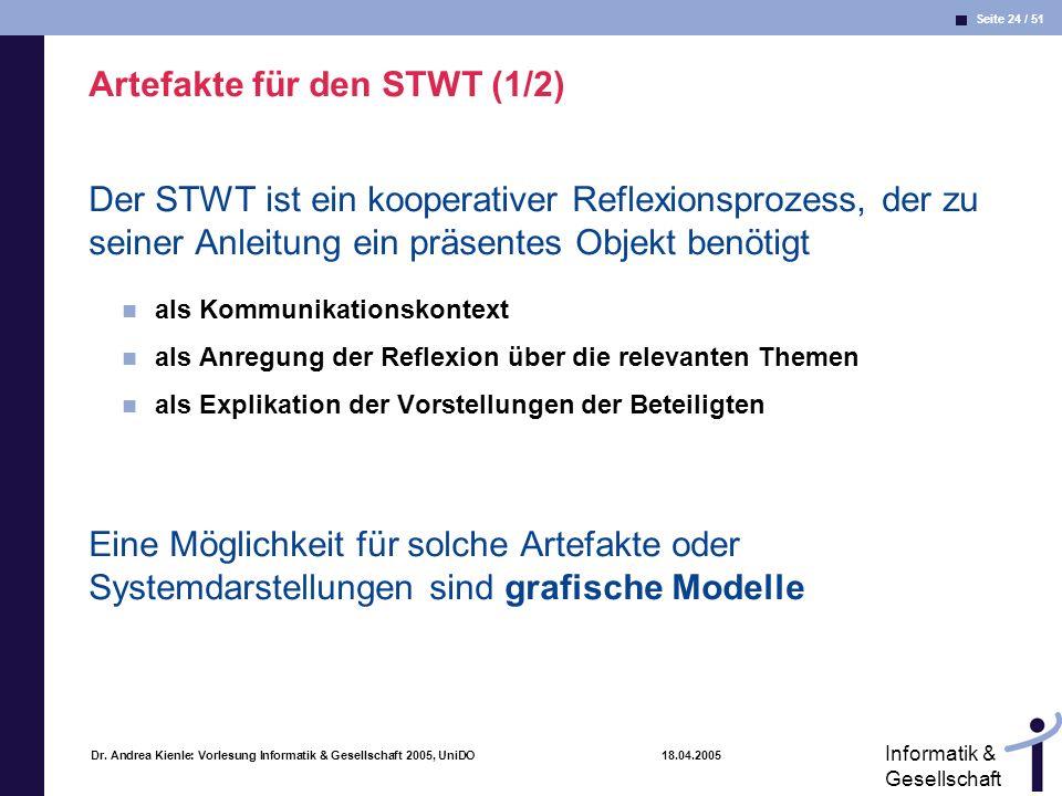 Seite 24 / 51 Informatik & Gesellschaft Dr. Andrea Kienle: Vorlesung Informatik & Gesellschaft 2005, UniDO 18.04.2005 Artefakte für den STWT (1/2) Der