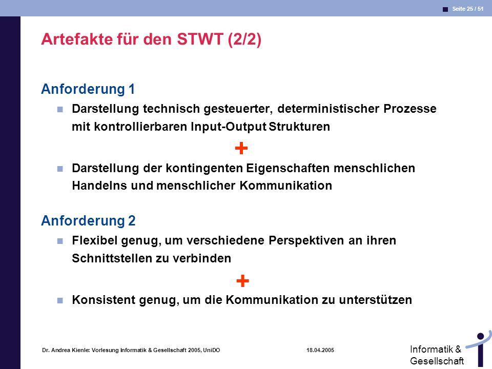 Seite 25 / 51 Informatik & Gesellschaft Dr. Andrea Kienle: Vorlesung Informatik & Gesellschaft 2005, UniDO 18.04.2005 Artefakte für den STWT (2/2) Anf